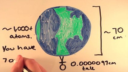What if Earth Was The Size Of A Football?
