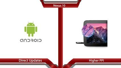 Xperia Tablet Z vs Nexus 10