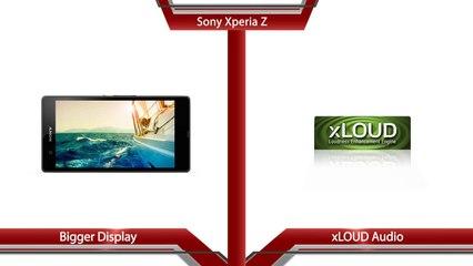 Xperia Z vs Nexus 4: Final Battle