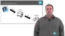 Définition Lead - Vidéos formation - Tutoriel vidéos - Market Academy formation