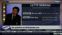 Jean Borjeix VS Thierry Sarles: Marchés: les inquiétudes persistent, dans Intégrale Placements – 06/02 1/2