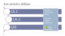 Learn French #Unit 1 #Lesson J = Les articles définis