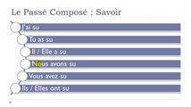 Learn French #Unit 6 #Lesson M = Le passé composé SAVOIR