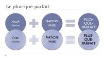 Learn French #Unit 8 #Lesson L = Le plus=que=parfait