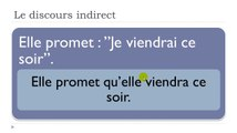 Learn French #Unit 10 #Lesson M = Le discours indirect