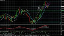GBP/USD Daily Forecast Technical Analysis for Feb 19, 2014
