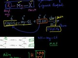 FSc Chemistry Book2, CH 8, LEC 9: By Grignard Reagents, Aldehydes and Ketones (Part 4)