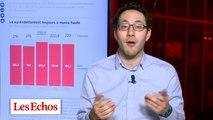 Surendettement : la Banque de France accélère le traitement des dossiers