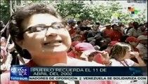 Venezuela recuerda golpe de estado de 2002 contra el presidente Chávez