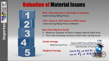 6 Valuation & Losses - Theory
