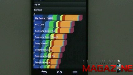AntuTu benchmark su LG G2