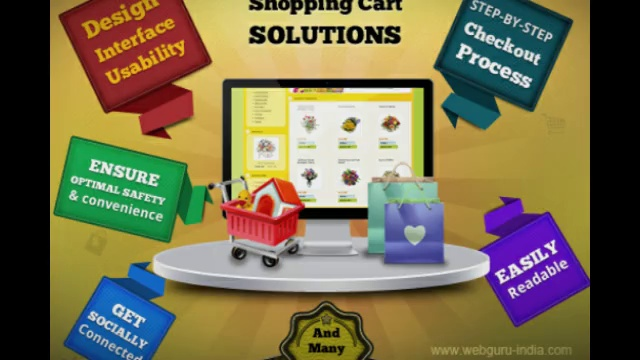 Web Application Development Florida | Custom Software Development Los Angeles
