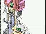 Fonctionnement moteur thermique