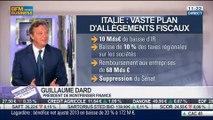 Guillaume Dard VS Thierry Sarles: Irlande: grand retour sur le marché de la dette, dans Intégrale Placements – 13/03 2/2