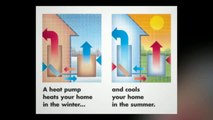 Commercial Split System Heat Pumps in Green Bay (Heat Pump).