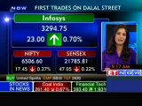 Nifty, Sensex open in red; TCS, HCL Tech down