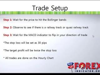 5.Trade Setup
