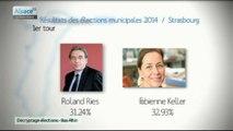 Retour sur les élections municipales 2014 dans le Bas-Rhin