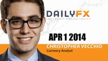 Forex: European FX Trade Update (AUD): Tuesday, April 1, 2014