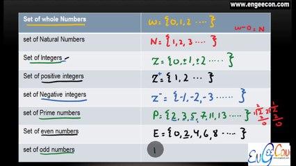 Engeecon: Mathematics Part 1