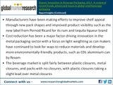 Innovation in Beverage Packaging, 2013 - A review of recent trends, drivers and issues in global retail beverage packaging