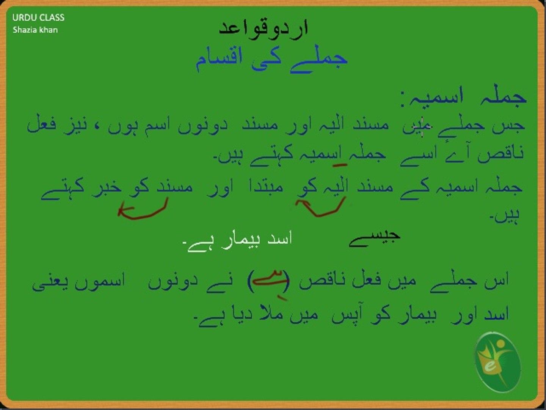UR03 Advance Urdu Grammar Part 16 Jumla-e-Iqsaam