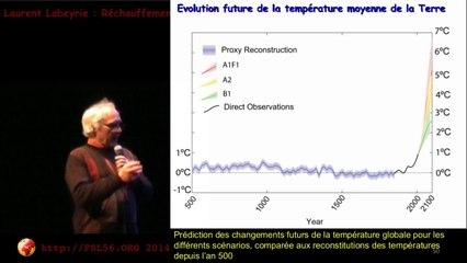 Réchauffement climatique et migrations (conférence-débat) - Laurent Labeyrie - FSL56