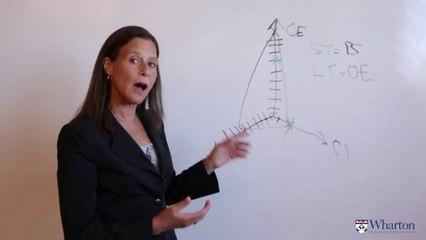 2 - 4 - (2-b) [OPTIONAL] Strategic Marketing Flip Chart  (11-05)