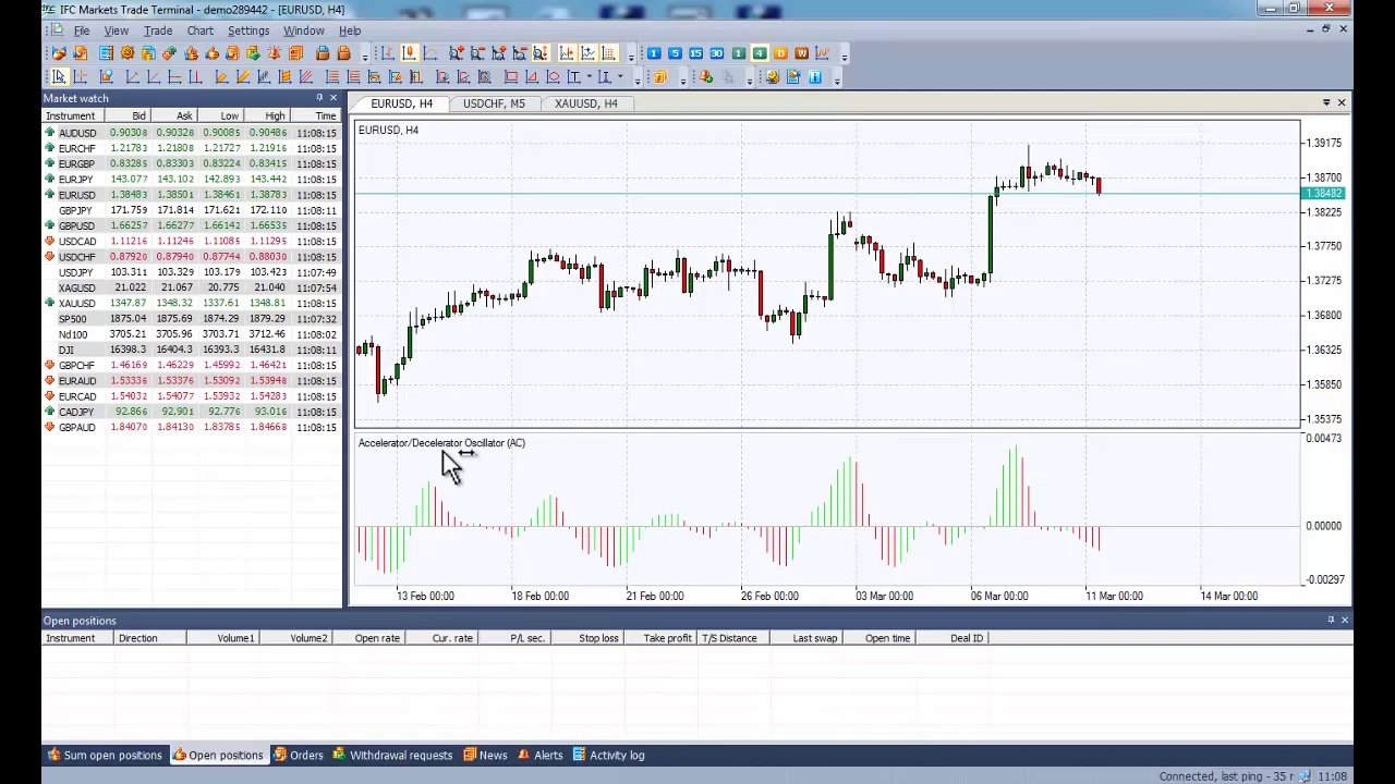 How to set Forex Trading Indicators by Bill Williams in NetTradeX Trading Platform