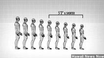 Shorter Men Might Live Longer Than Taller Counterparts