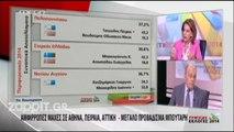 pagritianews.gr Εκλογές 2014- Έξαλλος ο Ρωμανιάς με την Όλγα Τρέμη