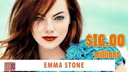 Hollywood's Highest Paid Actress I 2014