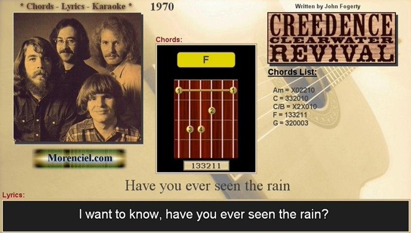 CCR - Have you ever seen the rain (Karaoke, no vocal)