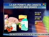 Empleos nuevos y canasta básica más abundante en Argentina