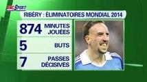 FOOTBALL - Coupe du monde : Où en est Franck Ribéry ? 21/05