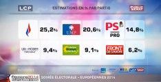 Évènements : Européennes : soirée électorale