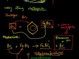 FSc Chemistry Book2, CH 9, LEC 9: Electrophilic Substitution Mechanism - Substitution Reactions of Benzene (Part 1)