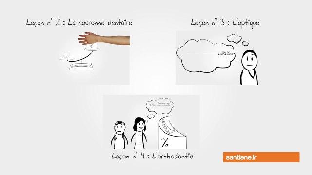 La Loi Chatel - Santiane.fr