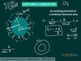 Electrostatics 1 Lecture IIT-JEE Main Physics Coaching AlPMT PMT