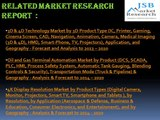 JSB Market Research : 3D Sensor Market by Technology, Products, Types, Applications and Geography - Analysis & Forecast to 2014 - 2020