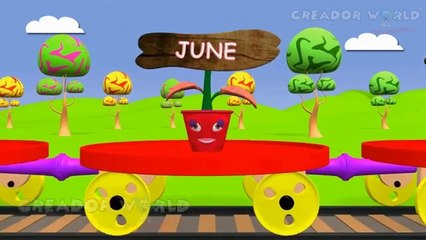 Months Train Learning concepts for kids