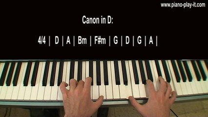 Roblox Canon In D Piano The Whole Song Is Actually Like This - Canon In D Piano Sheet Music
