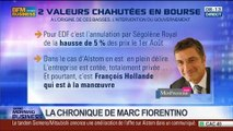 Marc Fiorentino: Quelques baisses importantes hier sur la Bourse de Paris - 20/06