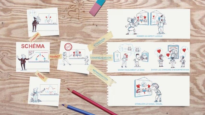 Pédagogie : Comment le schéma favorise-t-il l'apprentissage ?