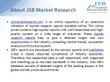 JSB Market Research: Xalkori (Non-Small Cell Lung Cancer) - Forecast and Market Analysis to 2022