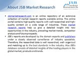 JSB Market Research: OpportunityAnalyzer: Uveitis Opportunity Analysis and Forecasts to 2017