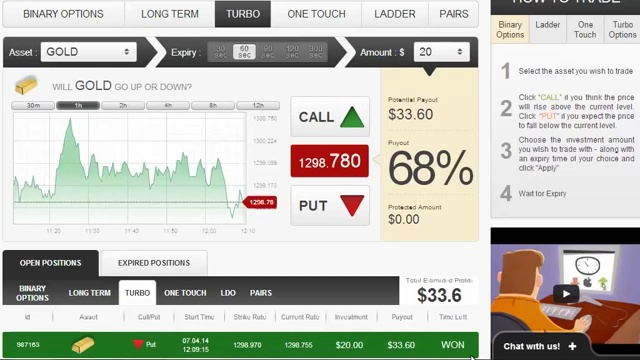 Simple Binary Options Trading Strategy For Beginners