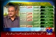Part 1 GEO Jang Se Aman Tak Saleem Safi with MQM Haider Abbas Rizvi (29 JUNE 2014)