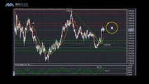 Gold Technical Analysis - June 30, 2014 - Naeem Aslam