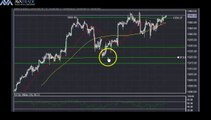S&P Technical Analysis - July 1, 2014 - Naeem Aslam